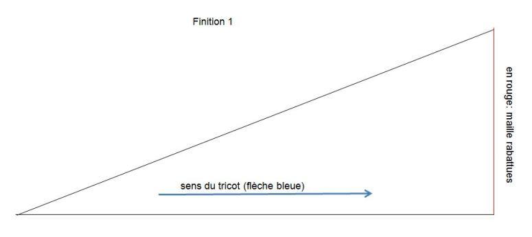 image finition 1
