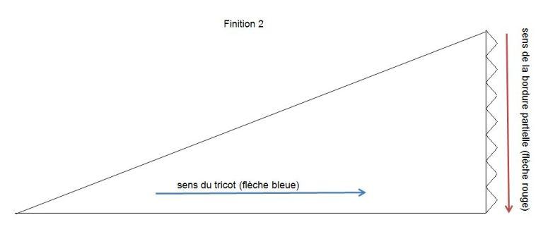 image finition 2