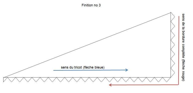 image finition 3